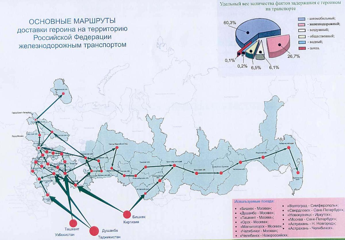 Russian Subway Railway And Tram Maps